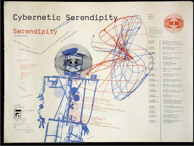 Cybernetic Serendipity at the ICA London, 1968